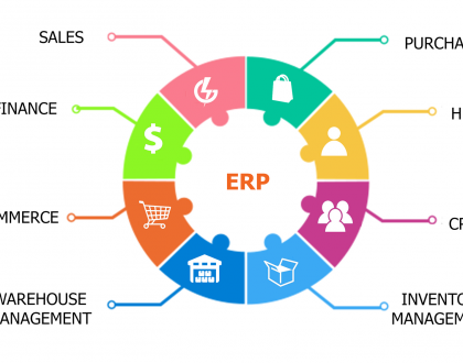 ERP Open Source: iDempiere software ERP e CRM per le PMI